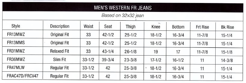 Wrangler Jeans Sizing Information