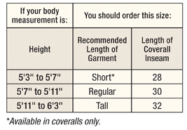 Carhartt Men S Fr Bib Overall Size Chart